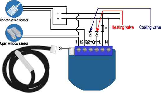 Electrical diagram 24Vdc
